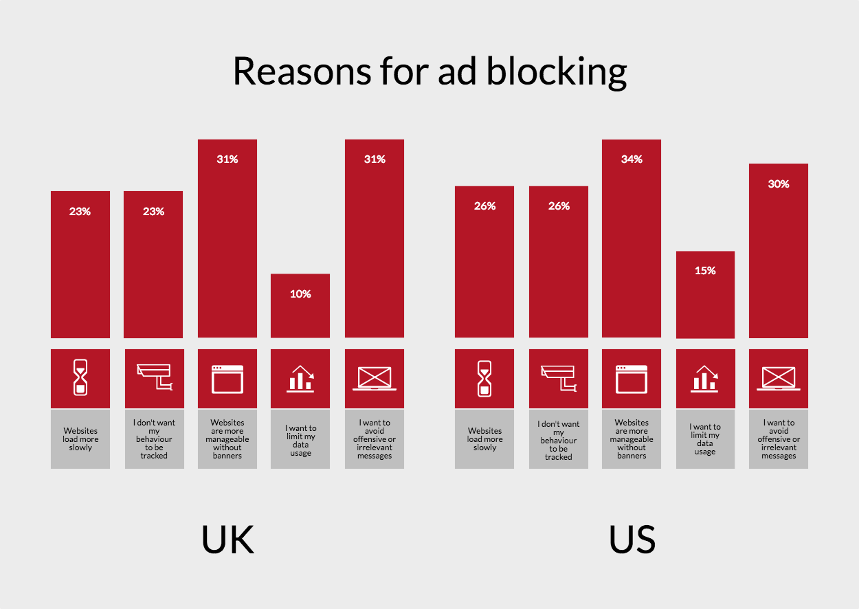 ad_blocking_uk_us_1