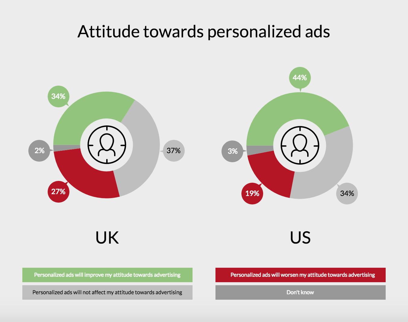 ad_blocking_uk_us_4
