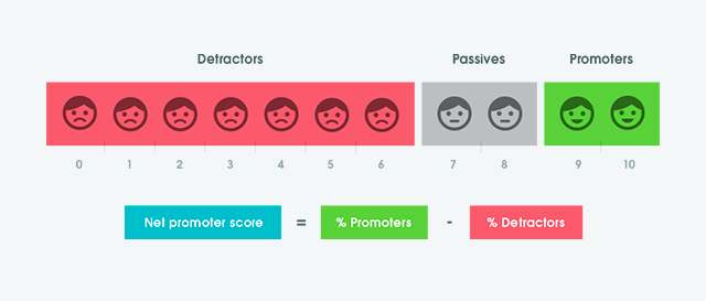 net_promoter_score